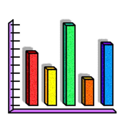 IELTS Line Graph Examples - IELTS buddy